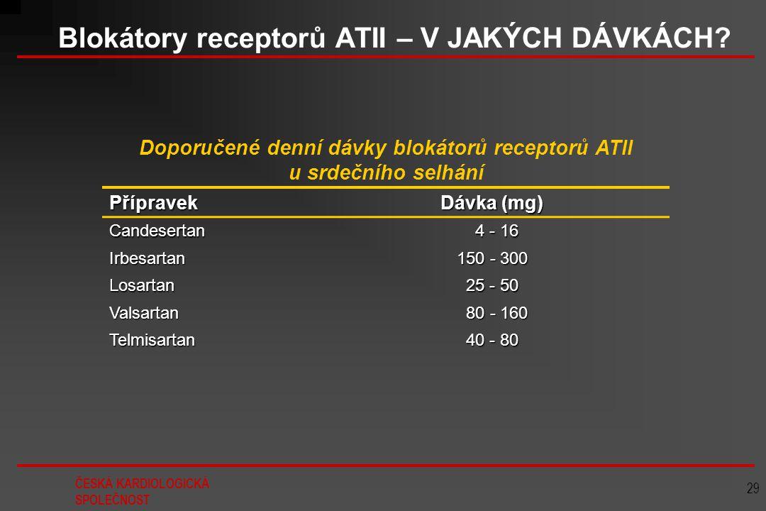 Blokátory receptorů ATII – V JAKÝCH DÁVKÁCH
