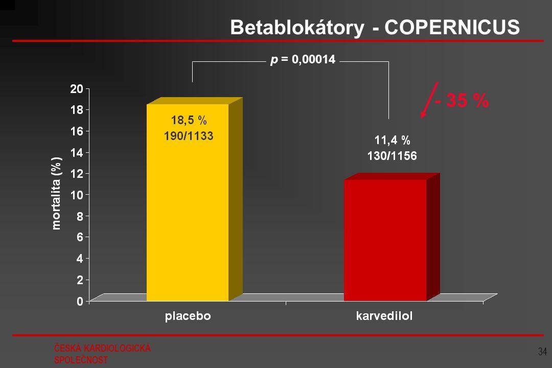 Betablokátory - COPERNICUS