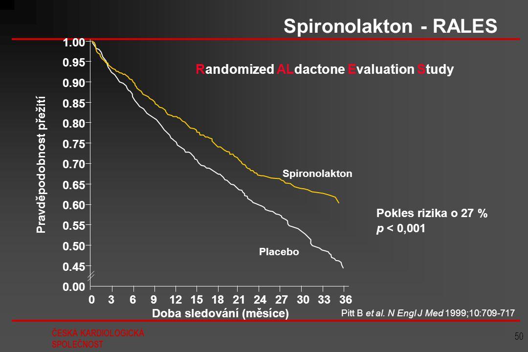 Randomized ALdactone Evaluation Study Doba sledování (měsíce)