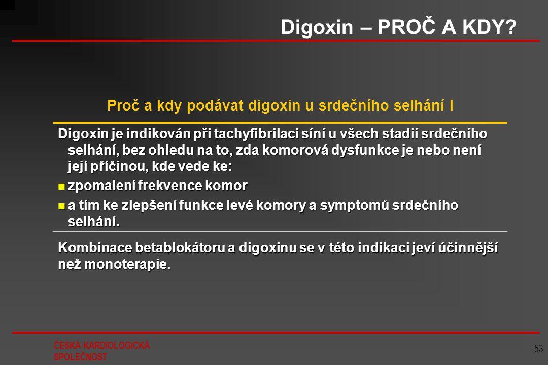 Proč a kdy podávat digoxin u srdečního selhání I