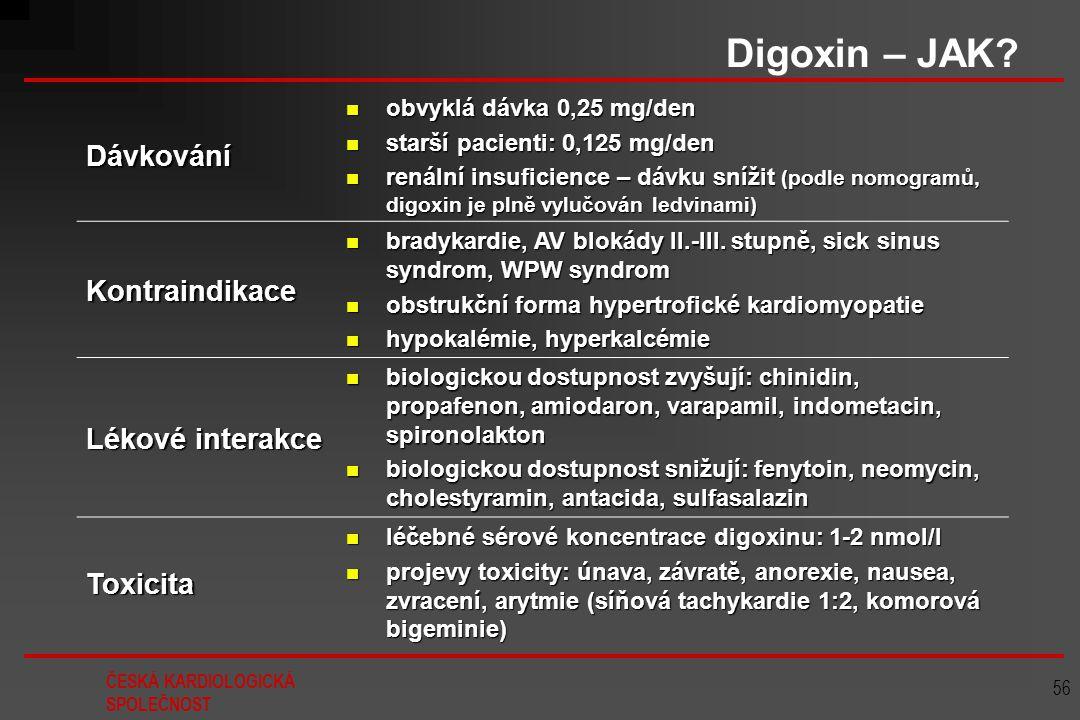 Digoxin – JAK Dávkování Kontraindikace Lékové interakce Toxicita