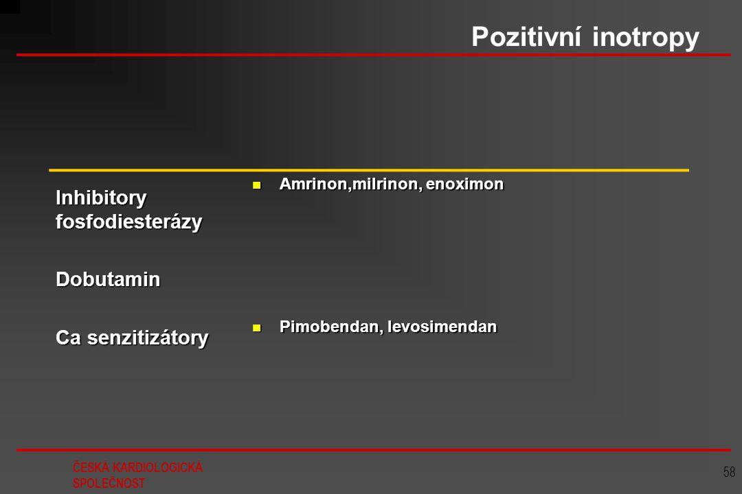 Pozitivní inotropy Inhibitory fosfodiesterázy Dobutamin