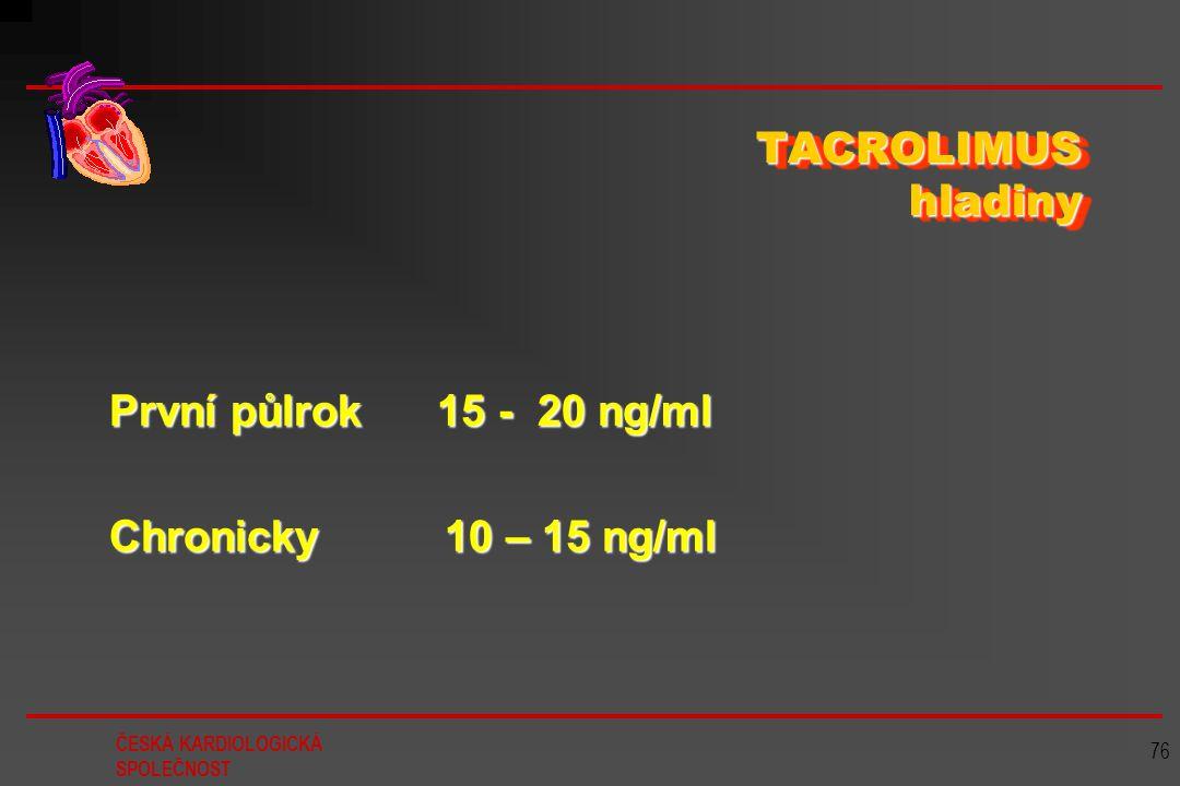 TACROLIMUS hladiny První půlrok 15 - 20 ng/ml Chronicky 10 – 15 ng/ml