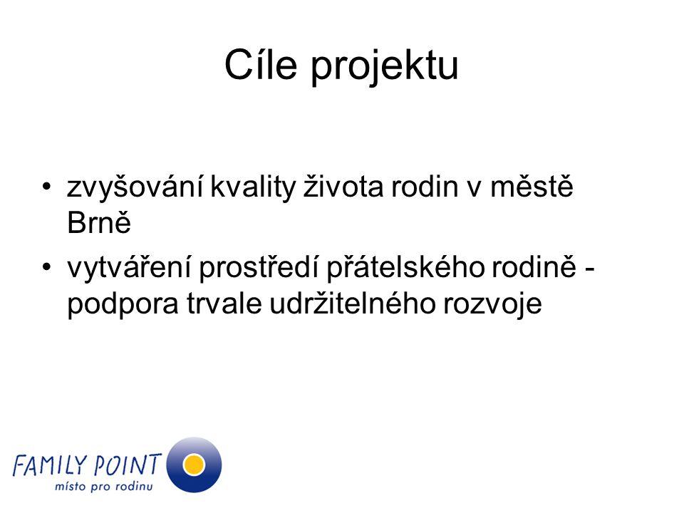 Cíle projektu zvyšování kvality života rodin v městě Brně