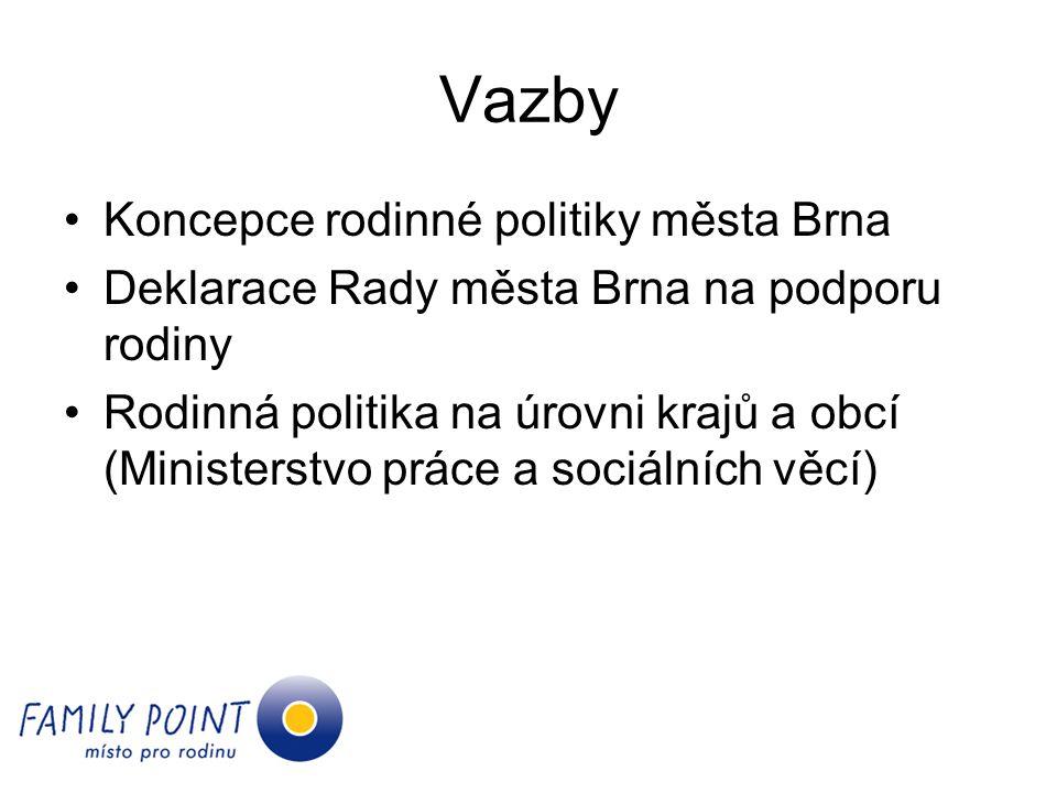 Vazby Koncepce rodinné politiky města Brna