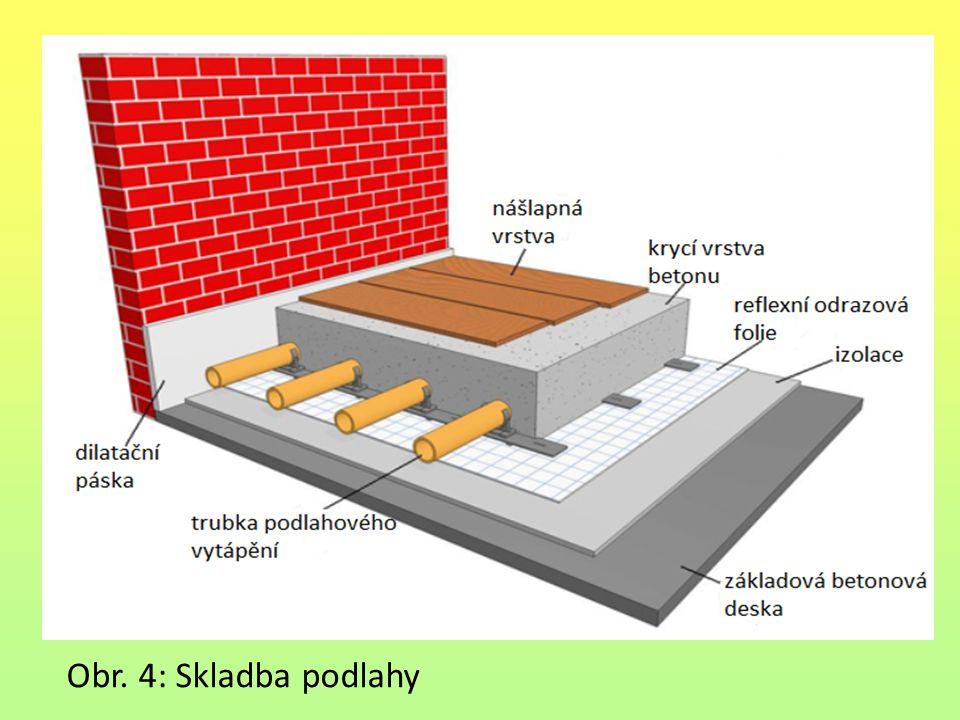 Obr. 4: Skladba podlahy