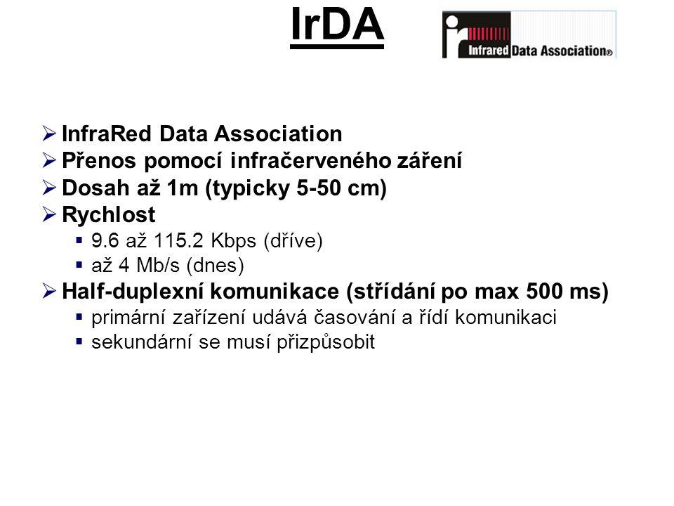IrDA InfraRed Data Association Přenos pomocí infračerveného záření