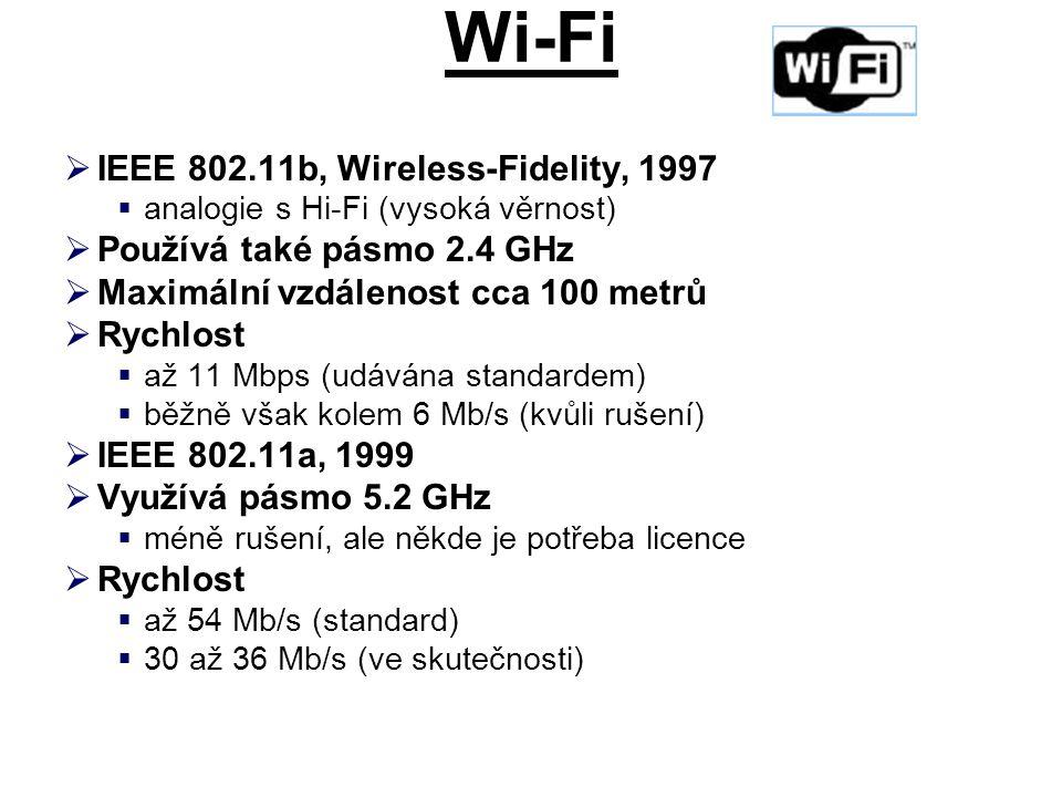 Wi-Fi IEEE 802.11b, Wireless-Fidelity, 1997 Používá také pásmo 2.4 GHz