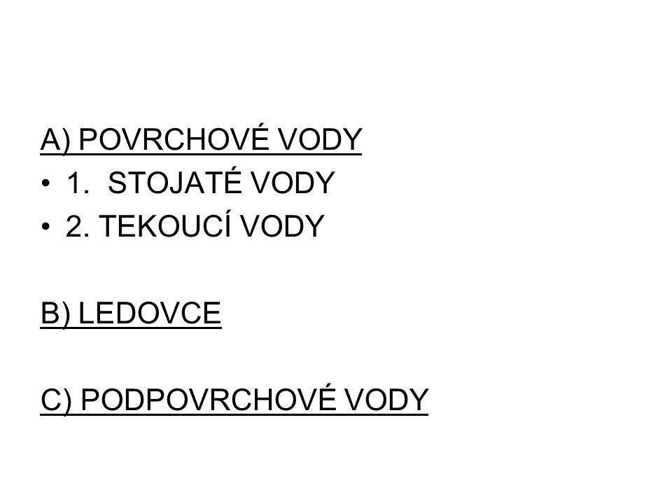 A) POVRCHOVÉ VODY 1. STOJATÉ VODY 2. TEKOUCÍ VODY B) LEDOVCE C) PODPOVRCHOVÉ VODY