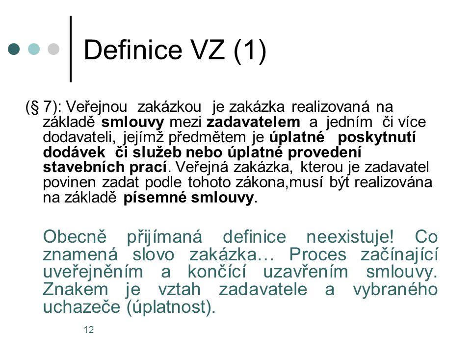 Definice VZ (1)