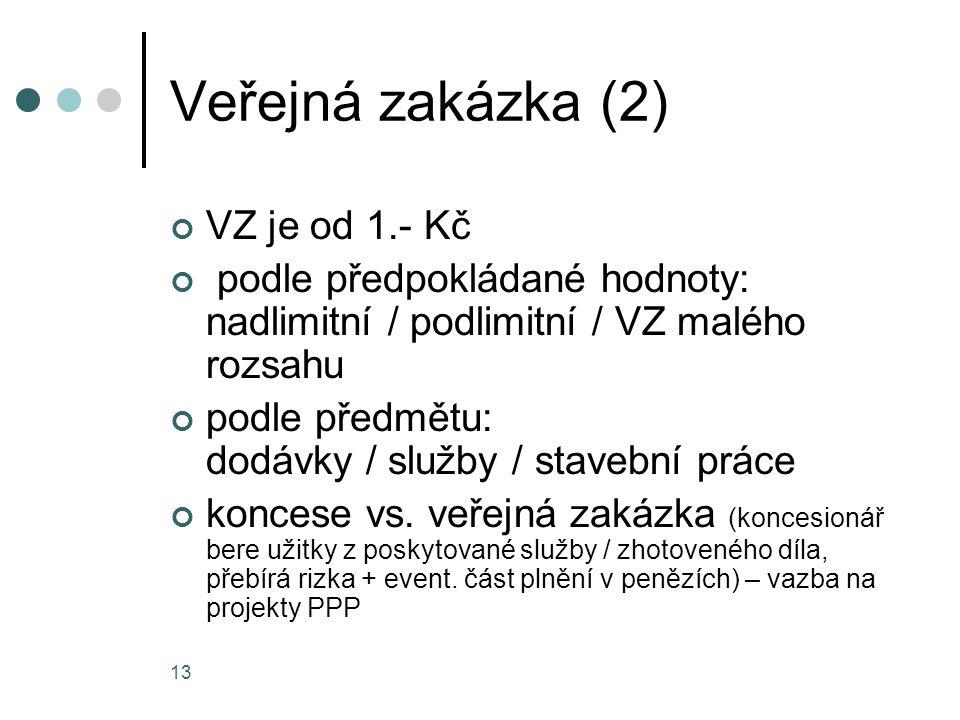 Veřejná zakázka (2) VZ je od 1.- Kč