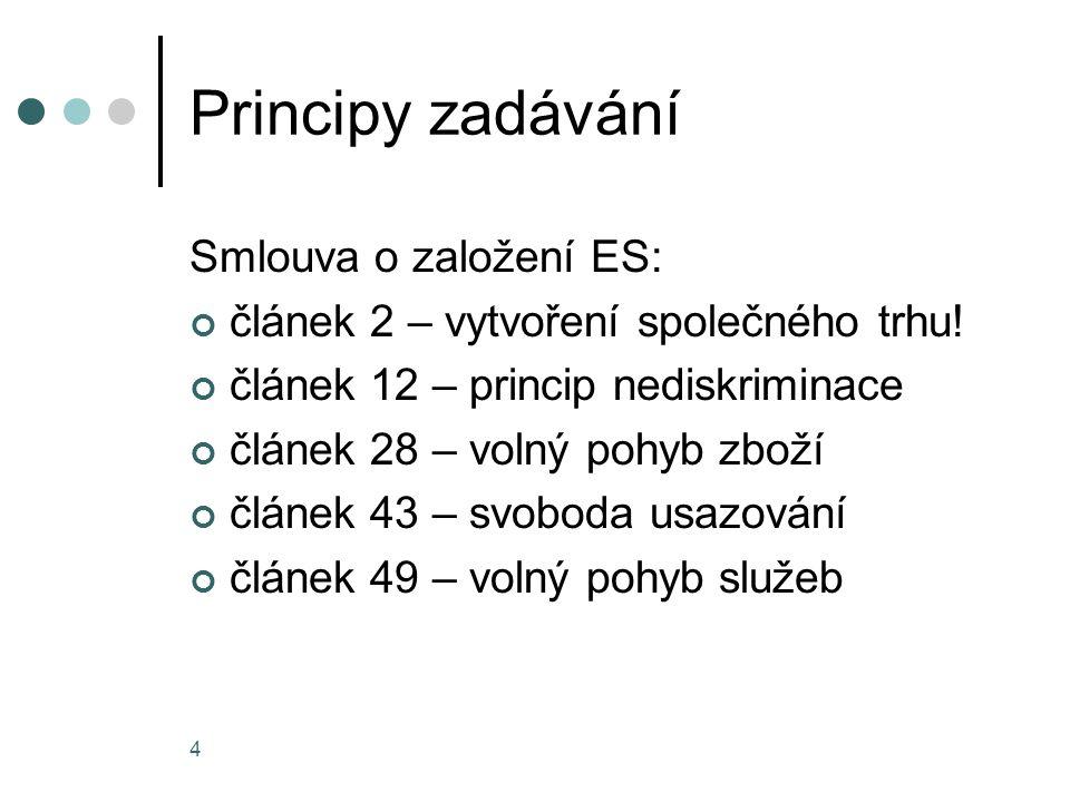 Principy zadávání Smlouva o založení ES: