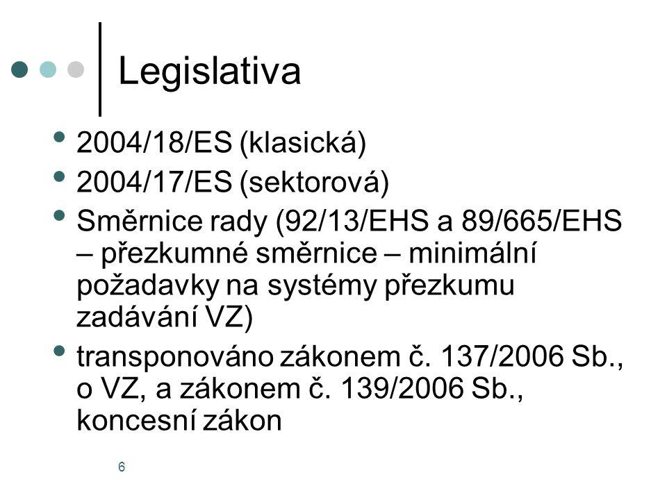 Legislativa 2004/18/ES (klasická) 2004/17/ES (sektorová)