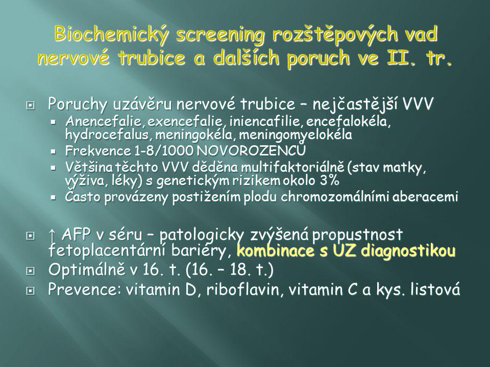 Biochemický screening rozštěpových vad nervové trubice a dalších poruch ve II. tr.