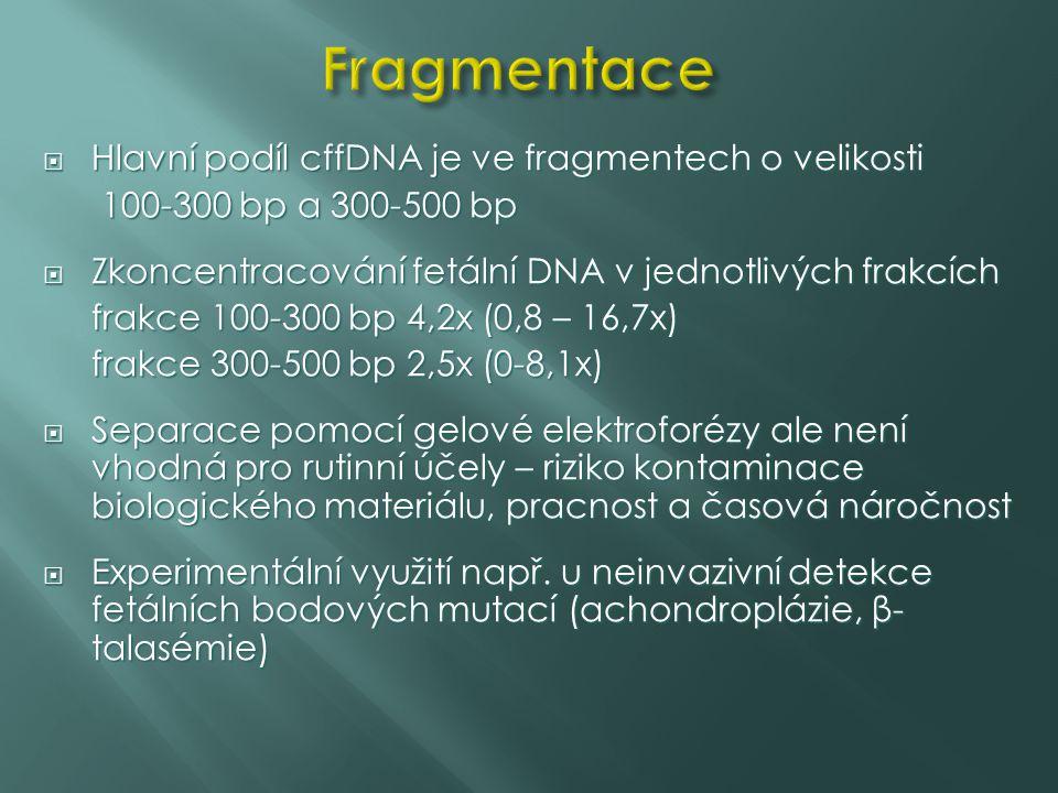 Fragmentace Hlavní podíl cffDNA je ve fragmentech o velikosti