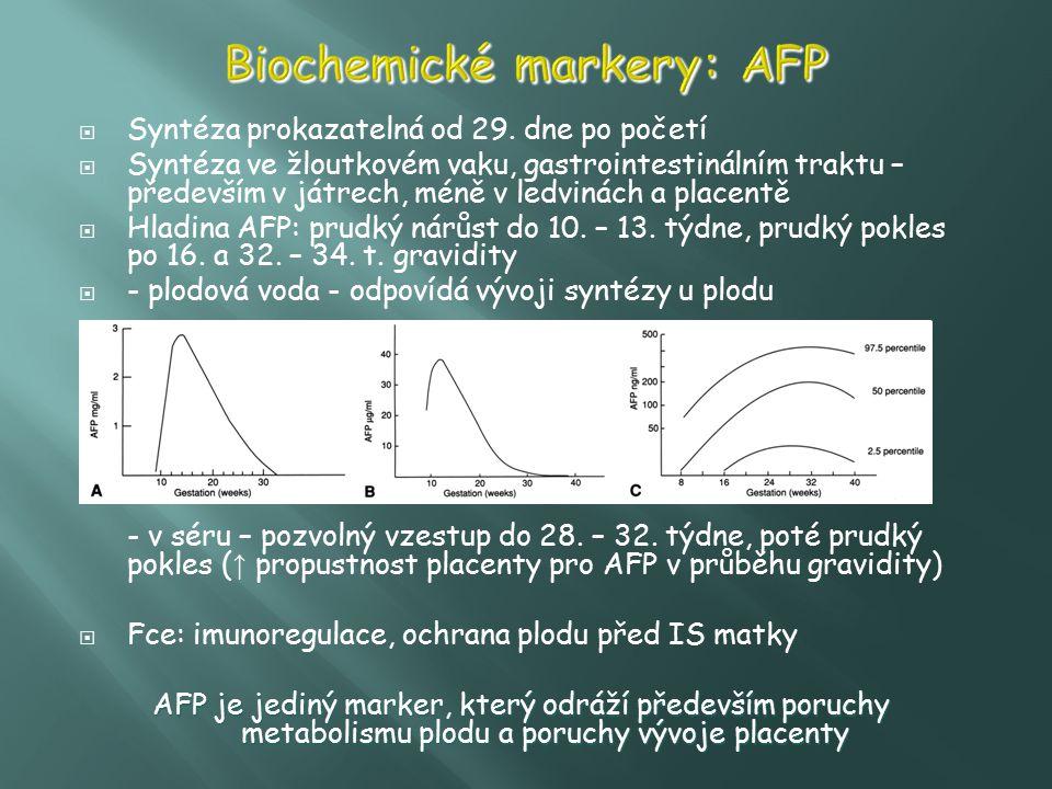 Biochemické markery: AFP