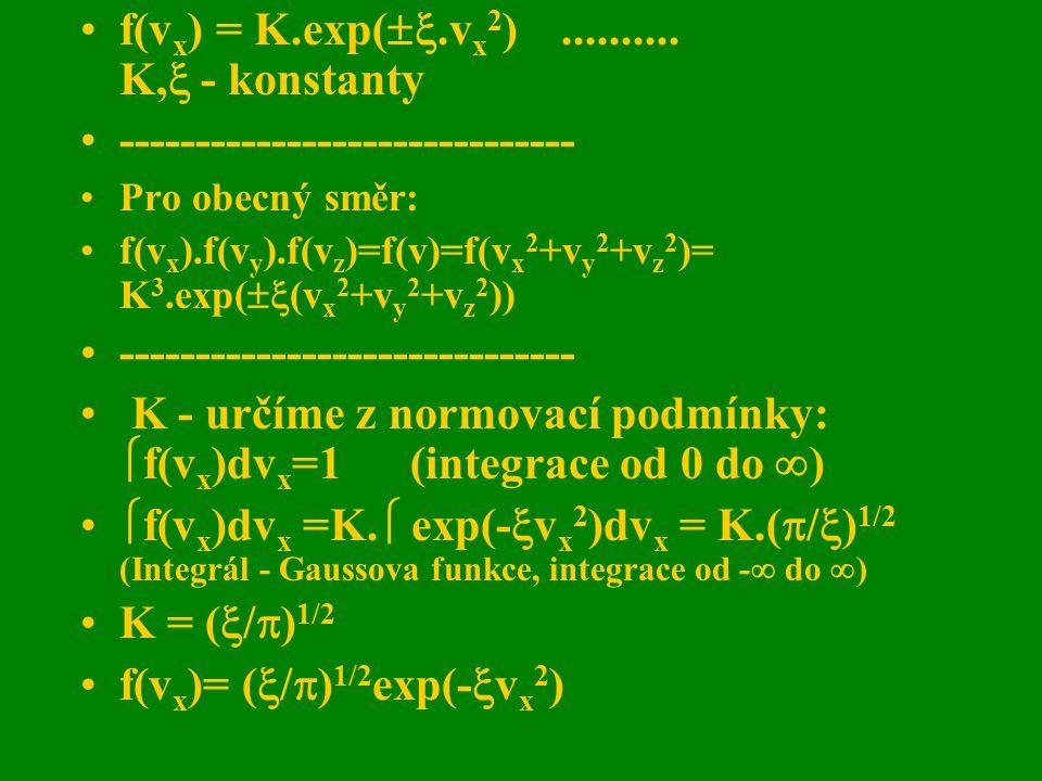 f(vx) = K.exp(.vx2) .......... K, - konstanty