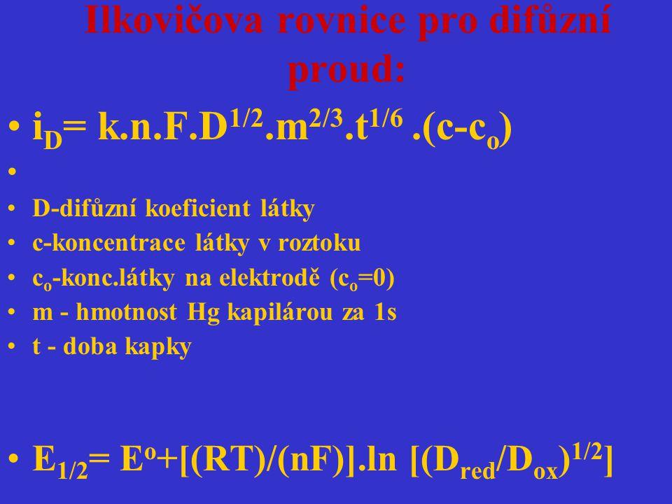 Ilkovičova rovnice pro difůzní proud: