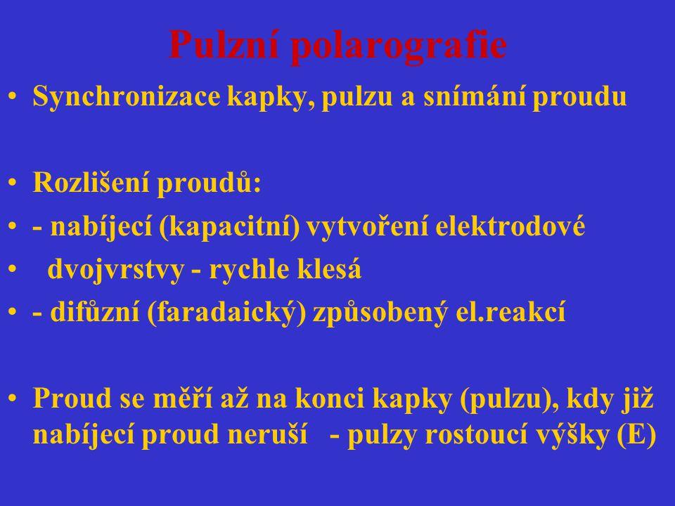 Pulzní polarografie Synchronizace kapky, pulzu a snímání proudu