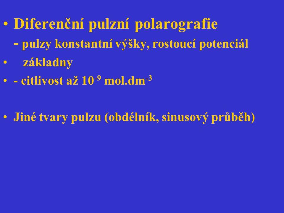 Diferenční pulzní polarografie - pulzy konstantní výšky, rostoucí potenciál