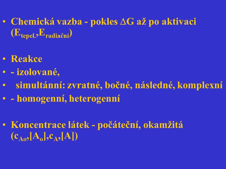 Chemická vazba - pokles G až po aktivaci (Etepel.,Eradiační)