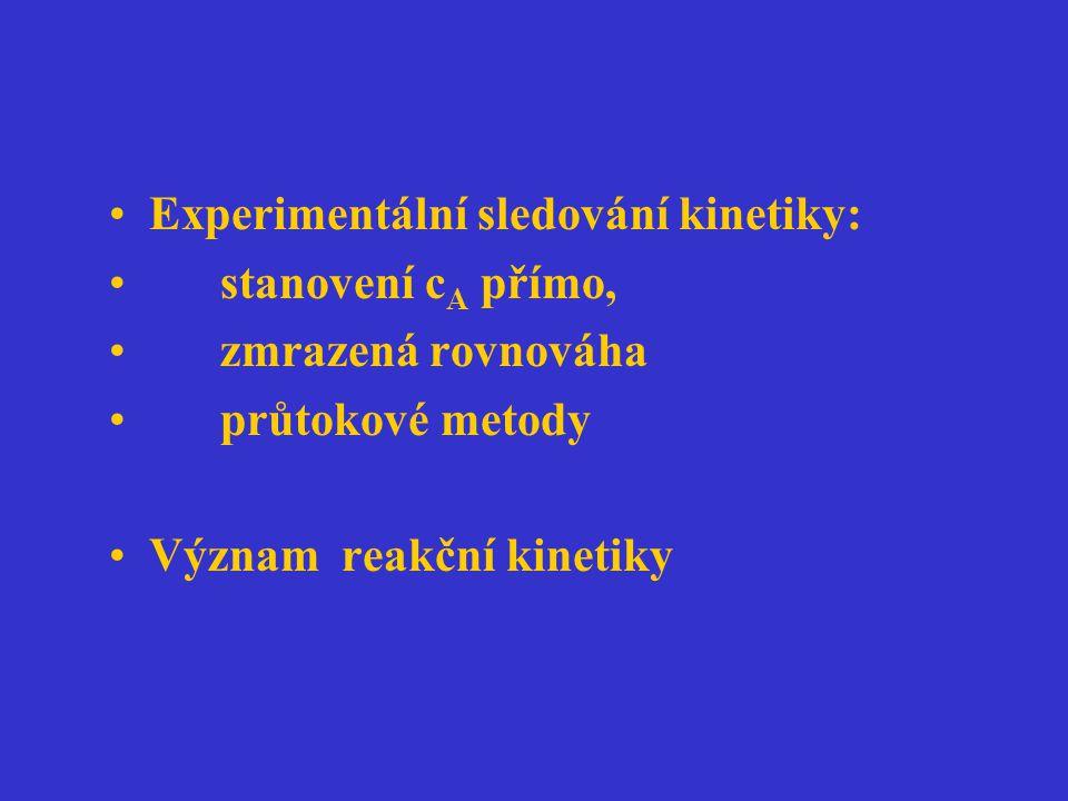 Experimentální sledování kinetiky: