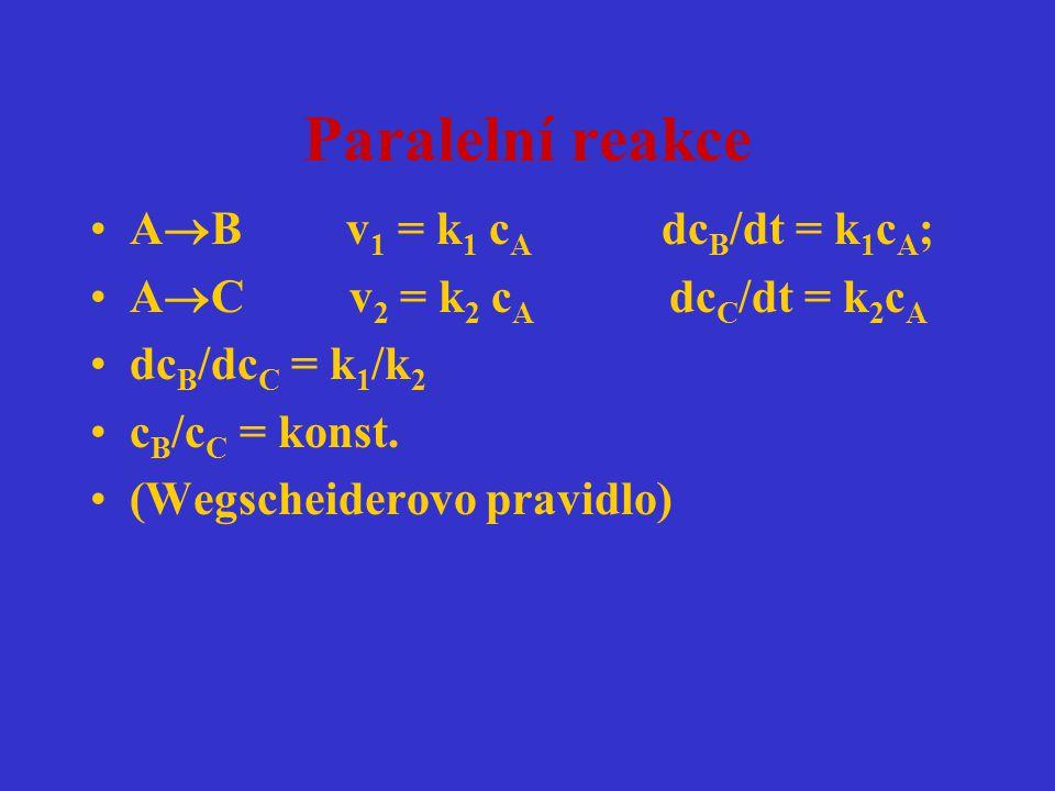 Paralelní reakce AB v1 = k1 cA dcB/dt = k1cA;