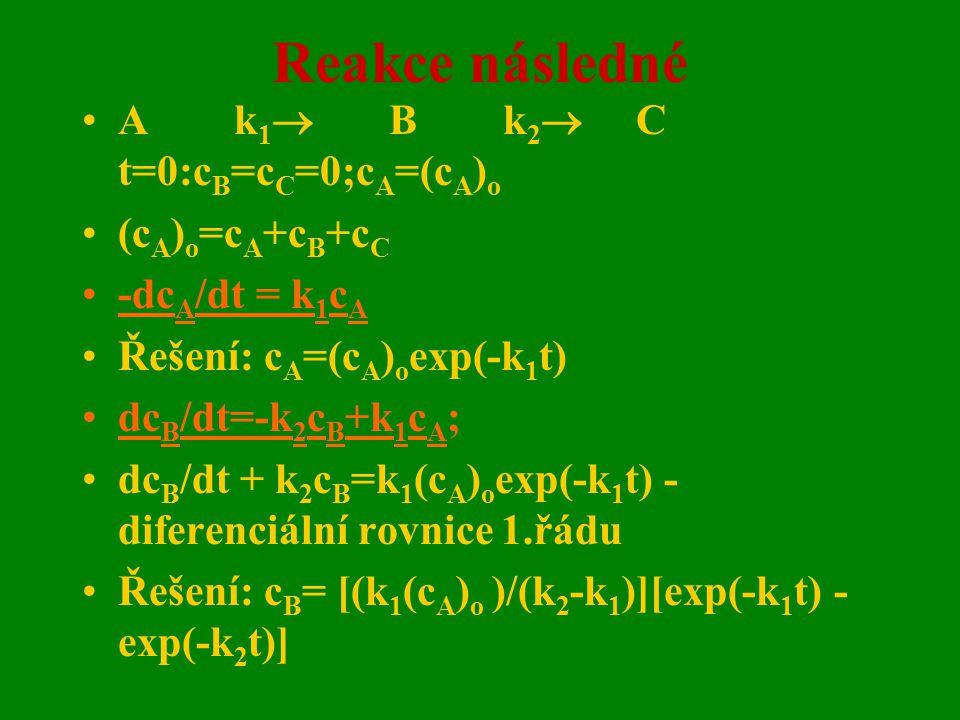 Reakce následné A k1 B k2 C t=0:cB=cC=0;cA=(cA)o (cA)o=cA+cB+cC