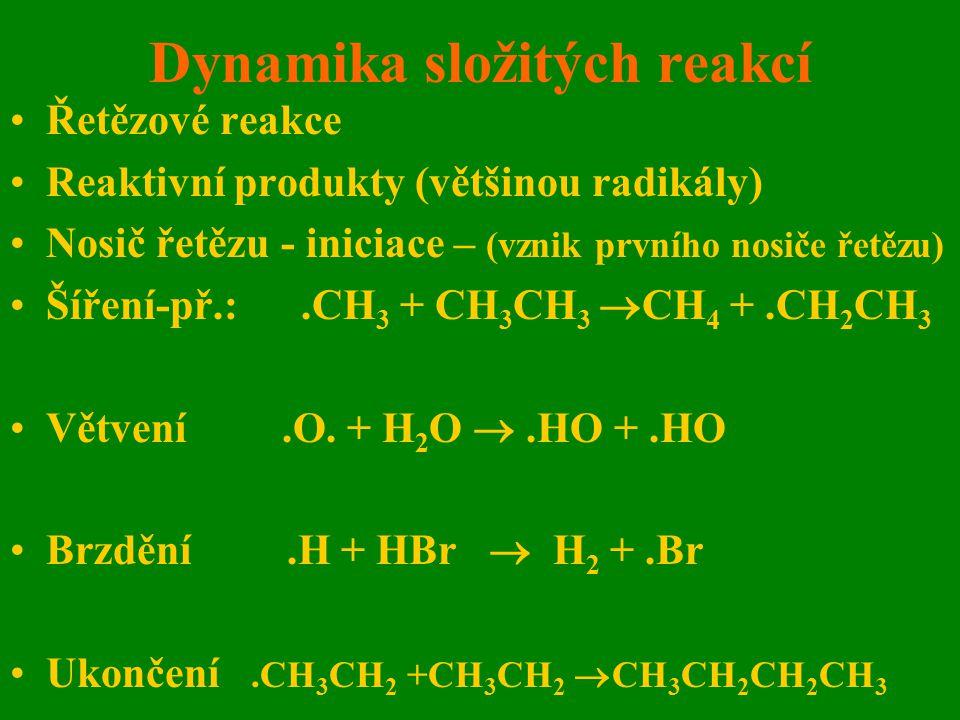 Dynamika složitých reakcí