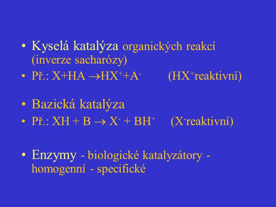 Kyselá katalýza organických reakcí (inverze sacharózy)
