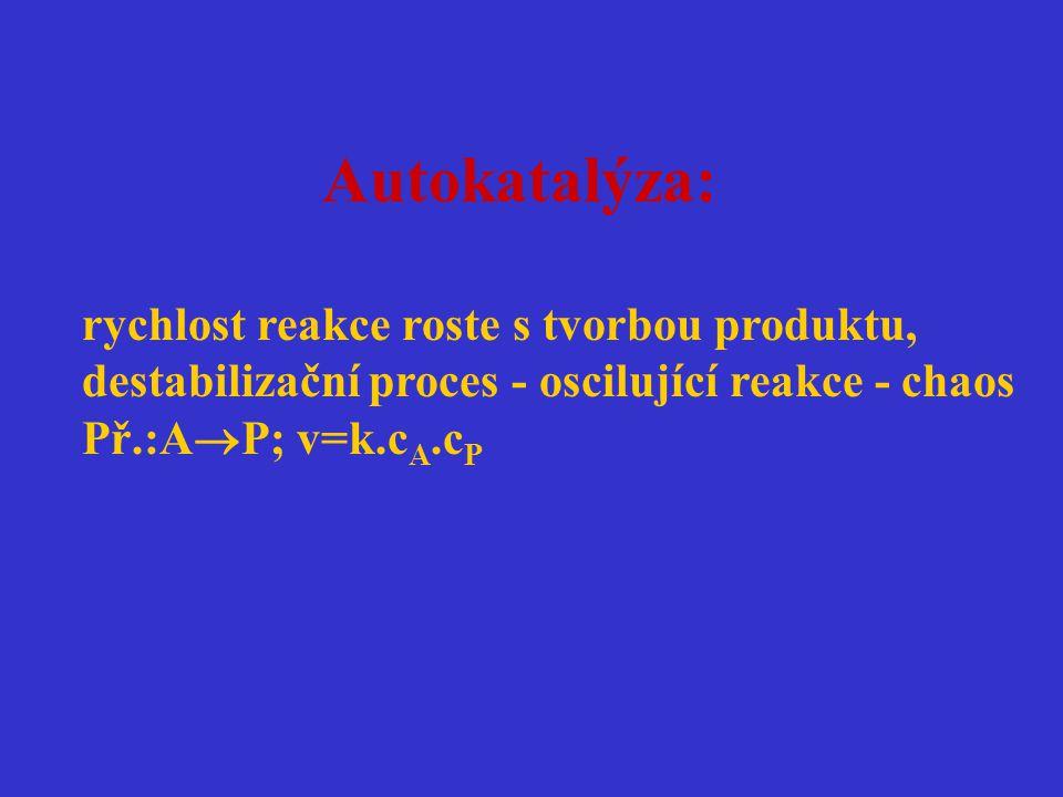 Autokatalýza: rychlost reakce roste s tvorbou produktu,
