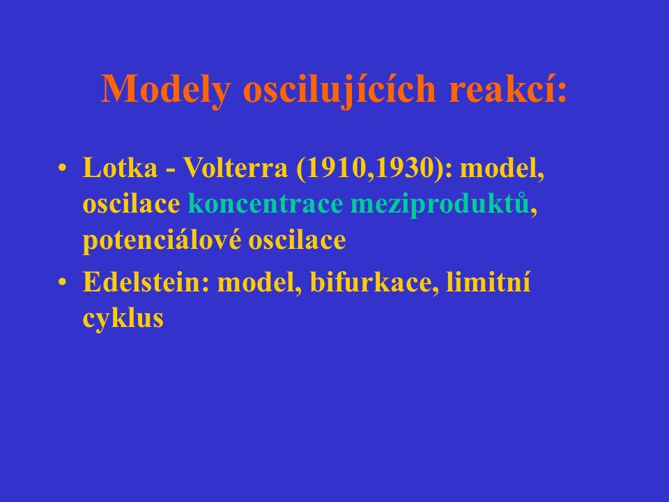 Modely oscilujících reakcí: