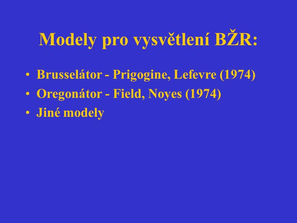 Modely pro vysvětlení BŽR: