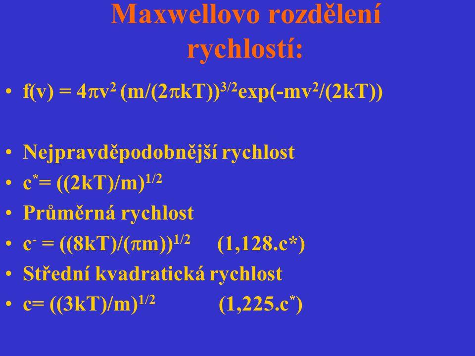 Maxwellovo rozdělení rychlostí: