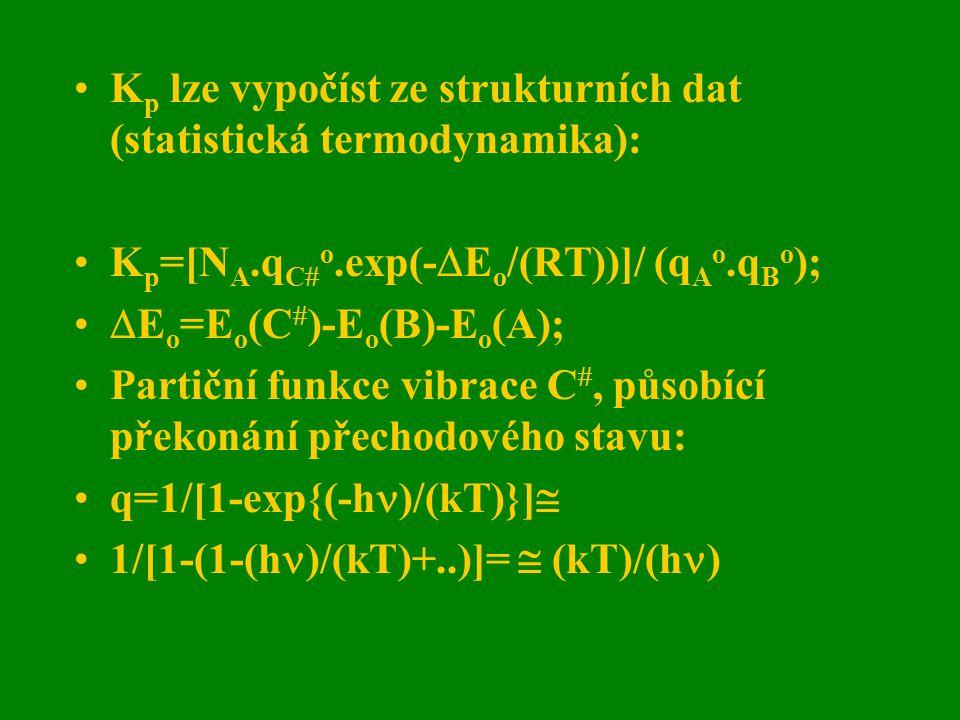 Kp lze vypočíst ze strukturních dat (statistická termodynamika):