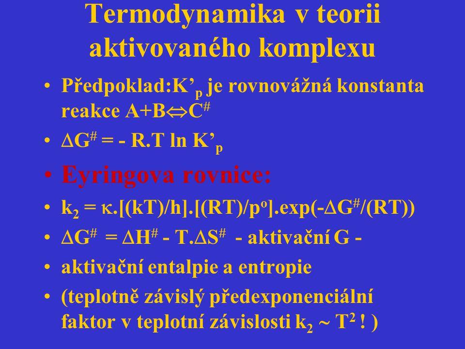 Termodynamika v teorii aktivovaného komplexu