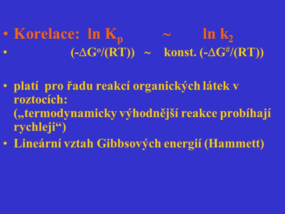 Korelace: ln Kp  ln k2 (-Go/(RT))  konst. (-G/(RT))
