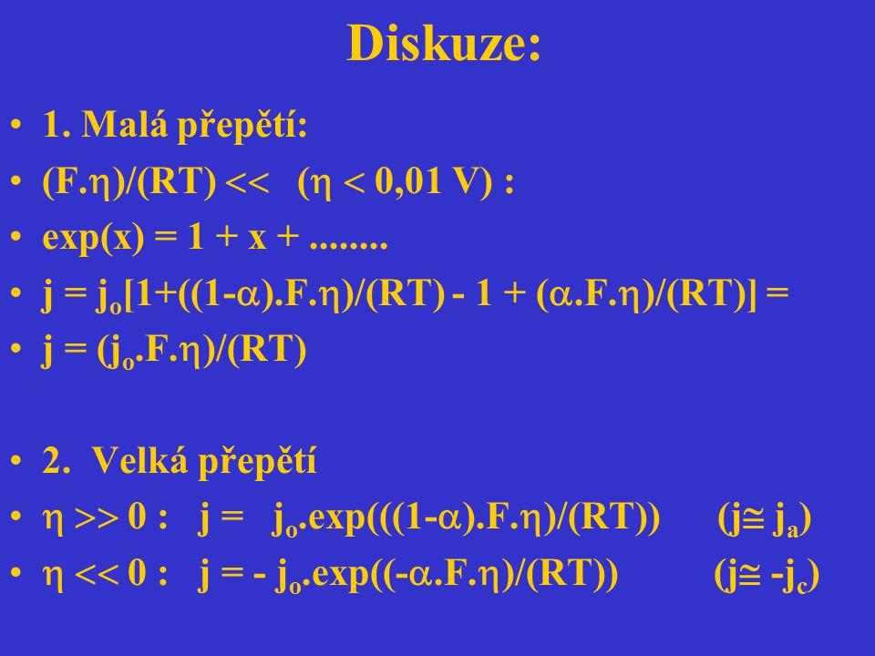 Diskuze: 1. Malá přepětí: (F.)/(RT)  (  0,01 V) :