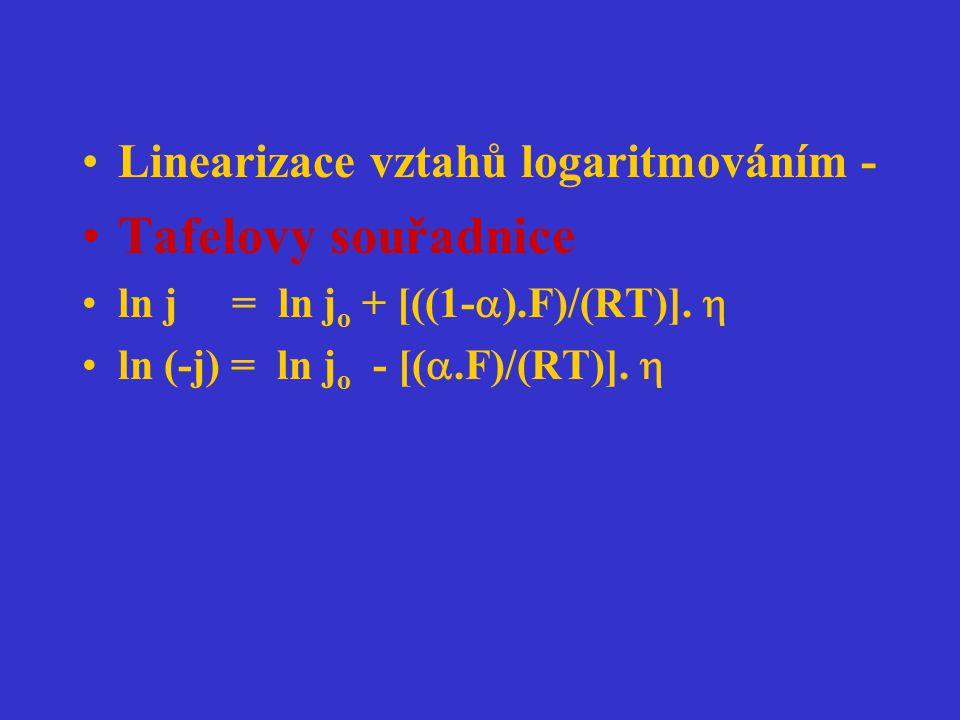 Tafelovy souřadnice Linearizace vztahů logaritmováním -