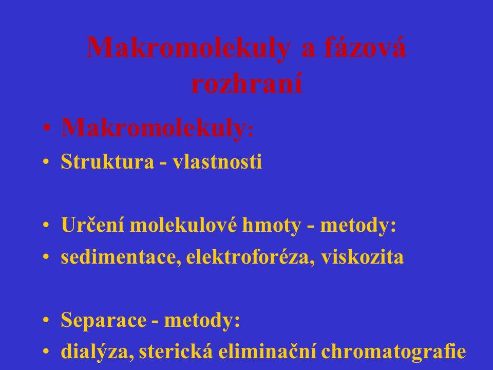 Makromolekuly a fázová rozhraní