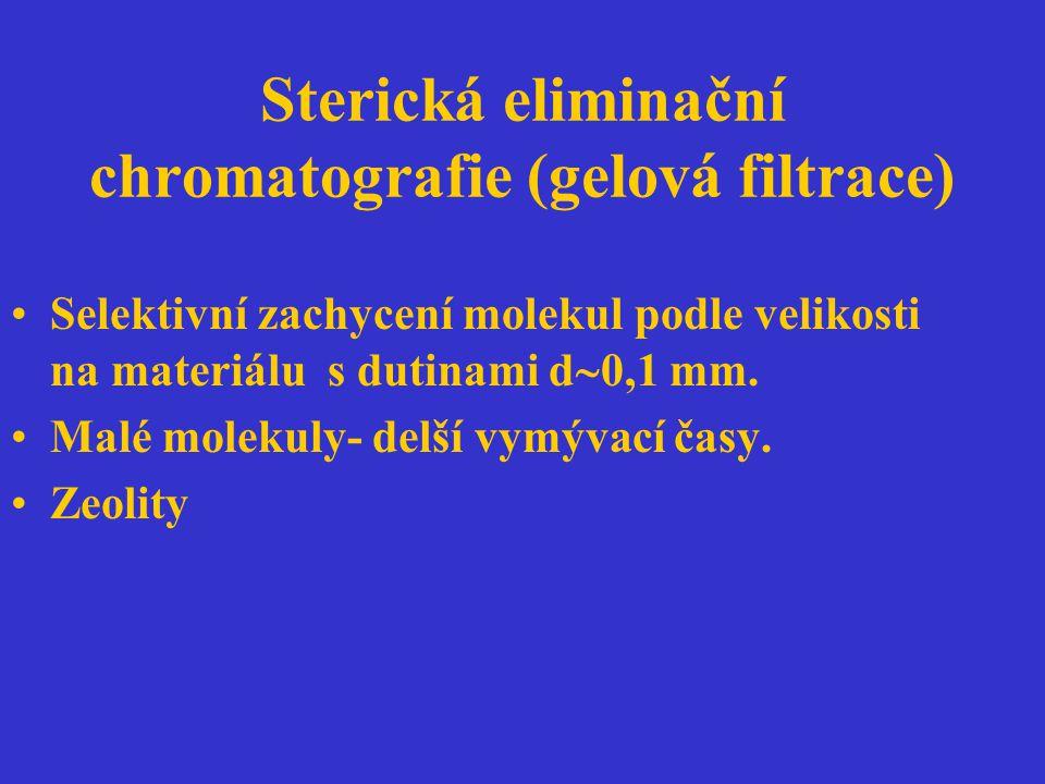 Sterická eliminační chromatografie (gelová filtrace)
