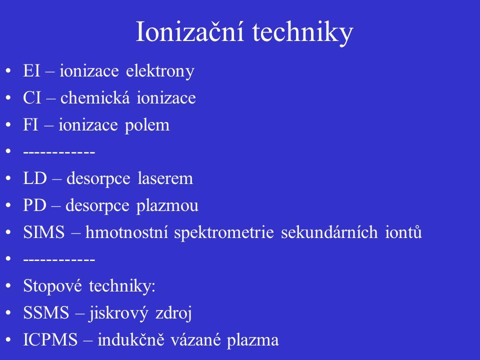 Ionizační techniky EI – ionizace elektrony CI – chemická ionizace
