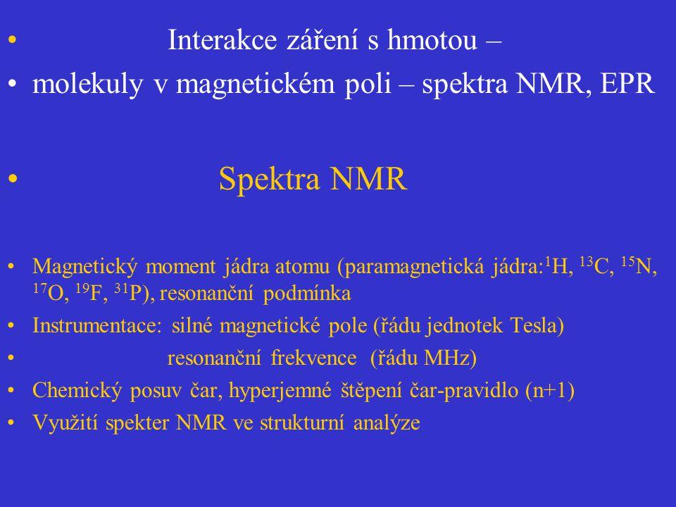 Spektra NMR Interakce záření s hmotou –