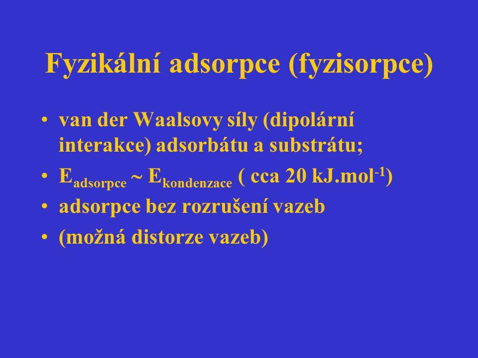 Fyzikální adsorpce (fyzisorpce)