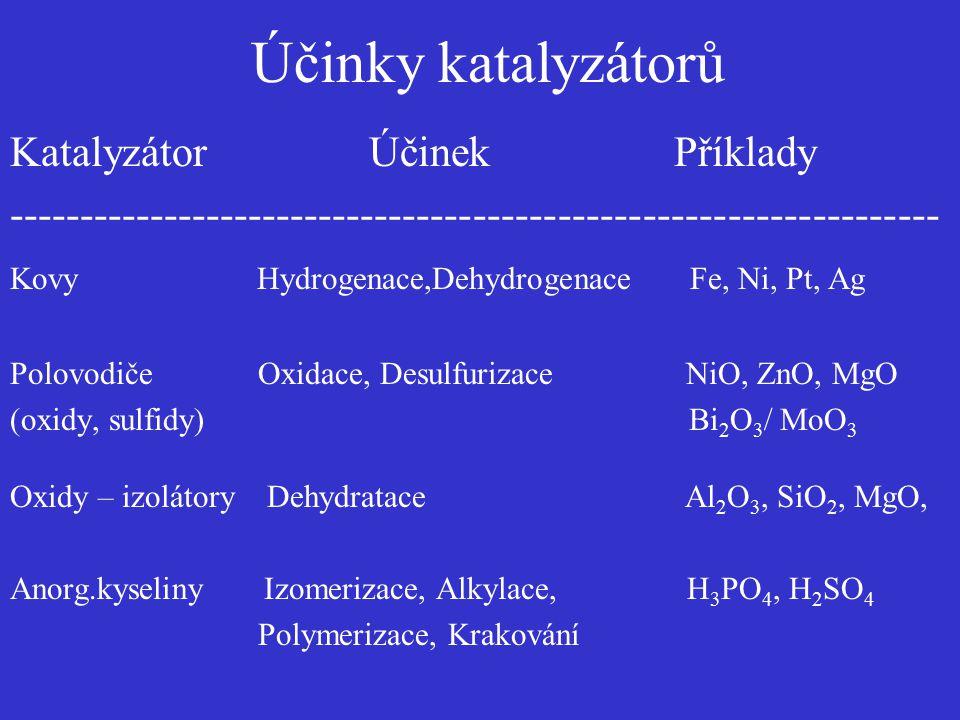 Účinky katalyzátorů Katalyzátor Účinek Příklady