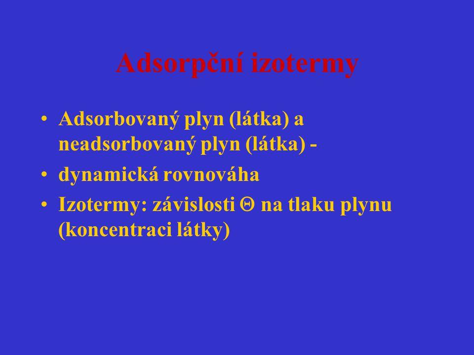 Adsorpční izotermy Adsorbovaný plyn (látka) a neadsorbovaný plyn (látka) - dynamická rovnováha.