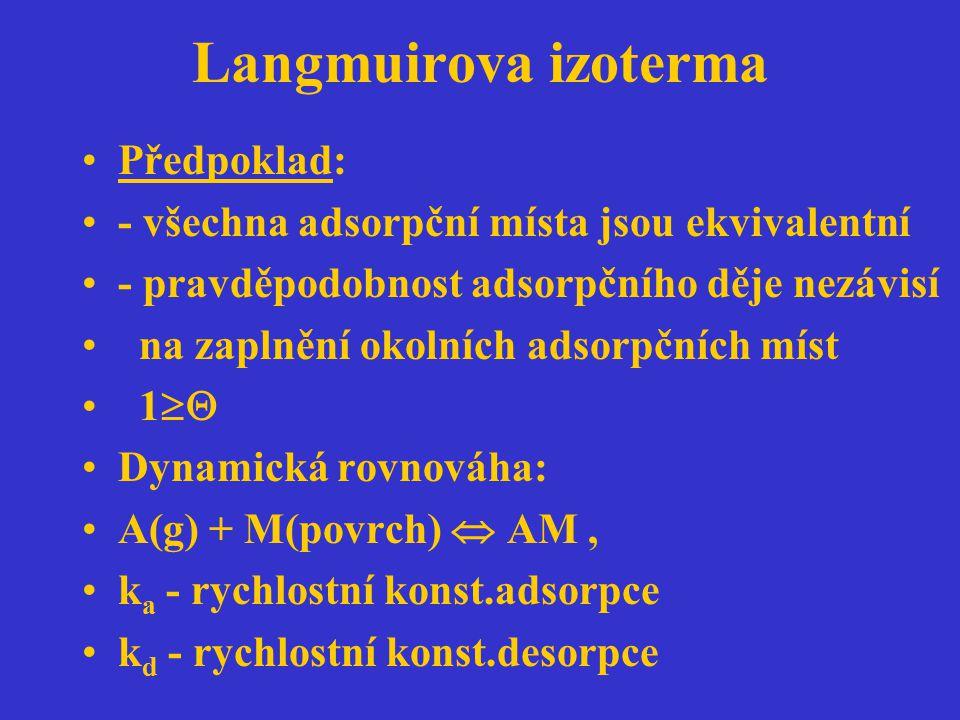 Langmuirova izoterma Předpoklad: