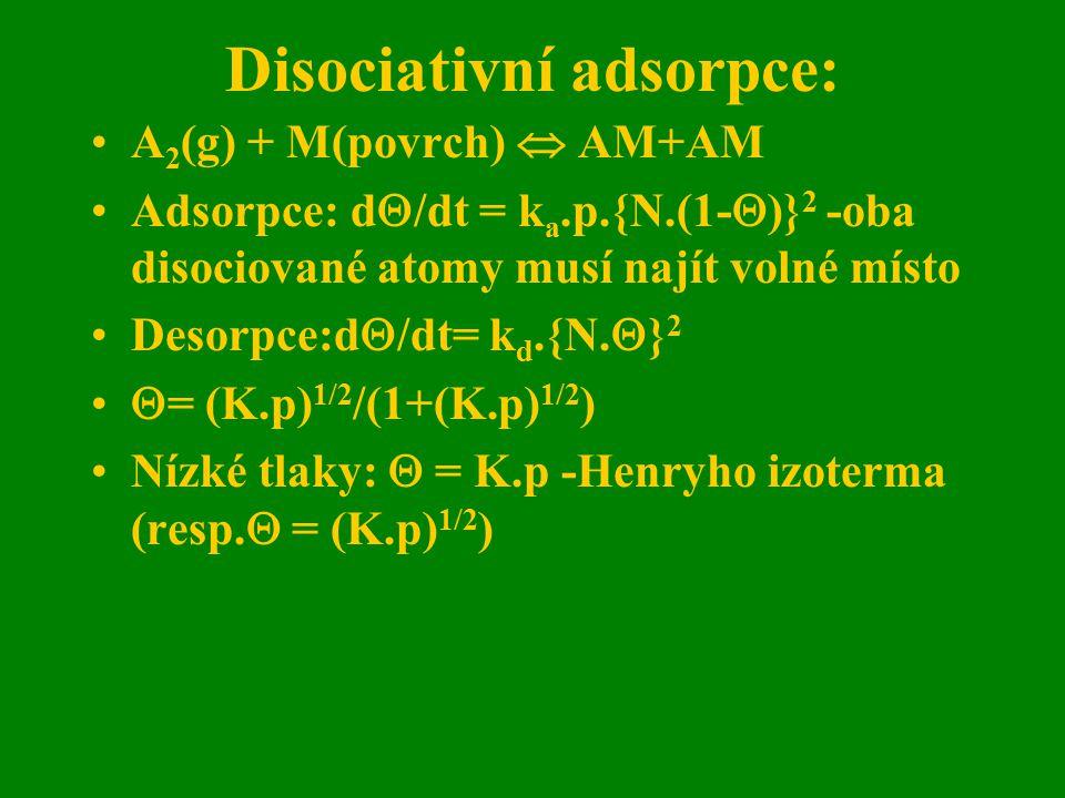 Disociativní adsorpce: