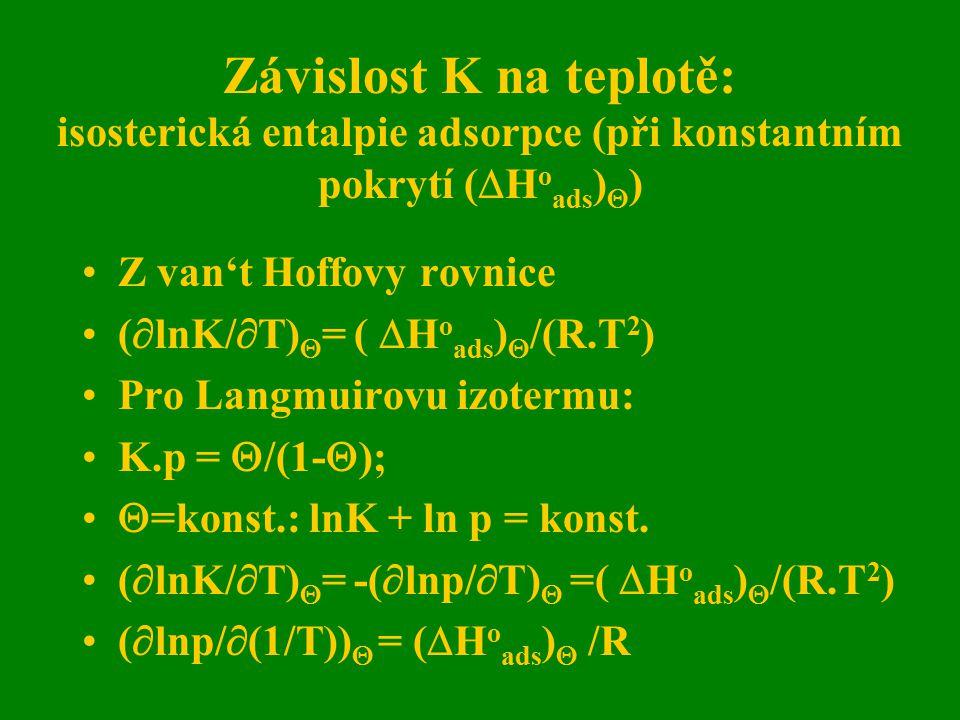 Závislost K na teplotě: isosterická entalpie adsorpce (při konstantním pokrytí (Hoads))