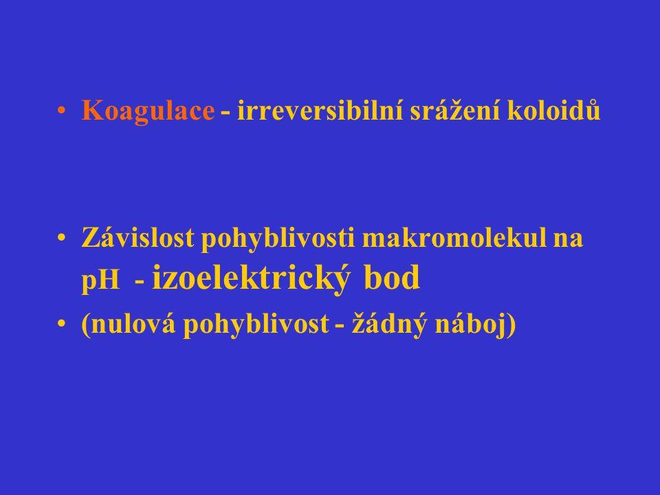 Koagulace - irreversibilní srážení koloidů